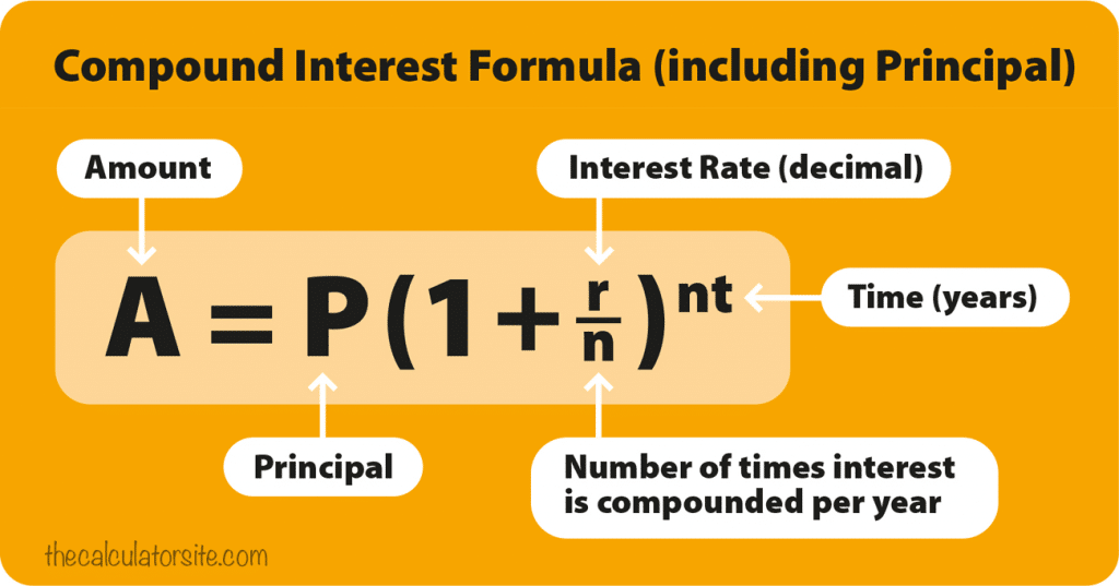compound-interest